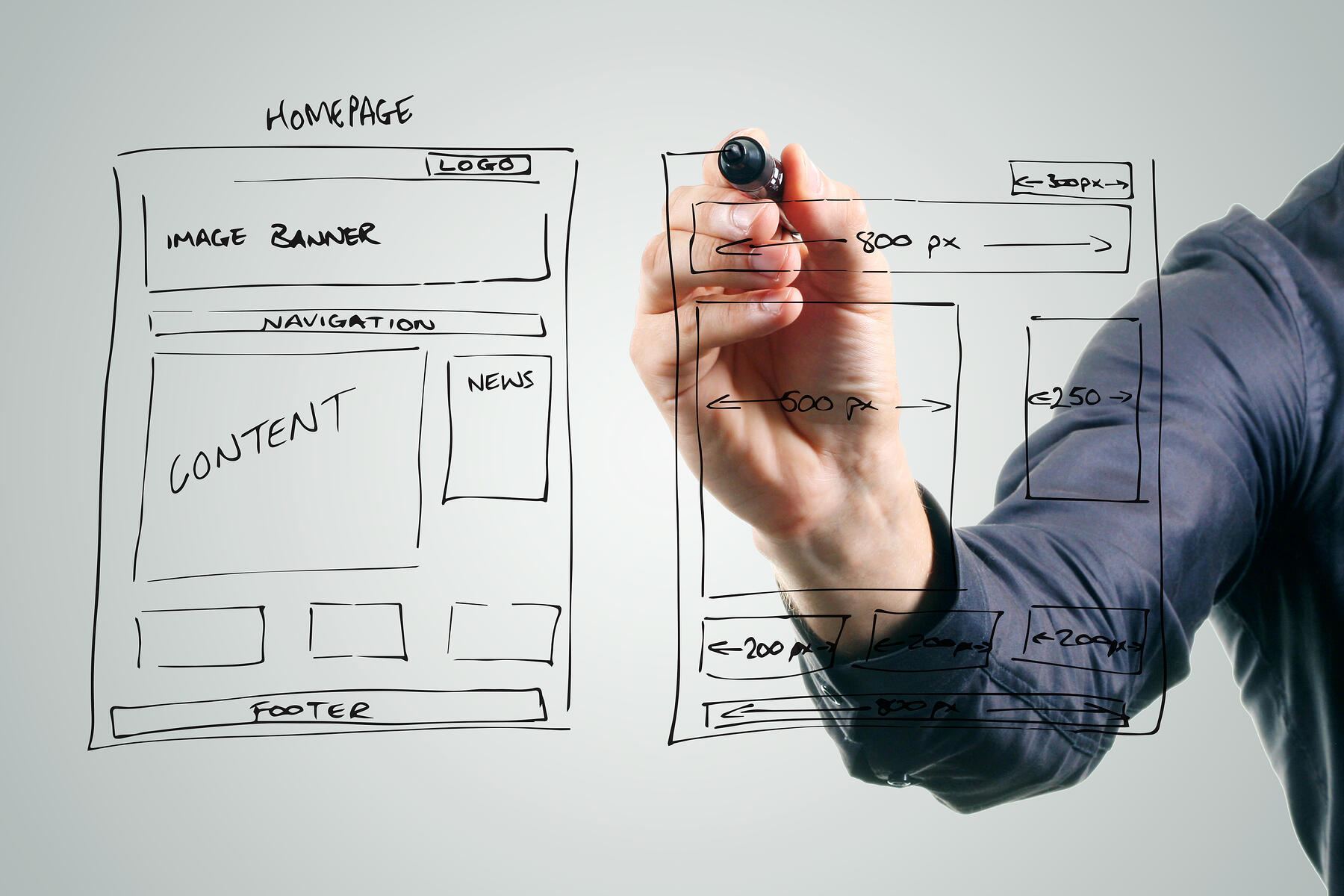 web design guide and planner