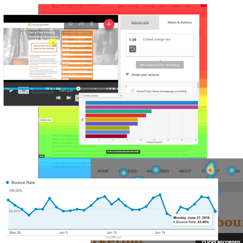 Check out the analytics tools we use to measure success for growth driven website design
