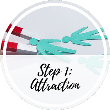 Attract visitors to your website