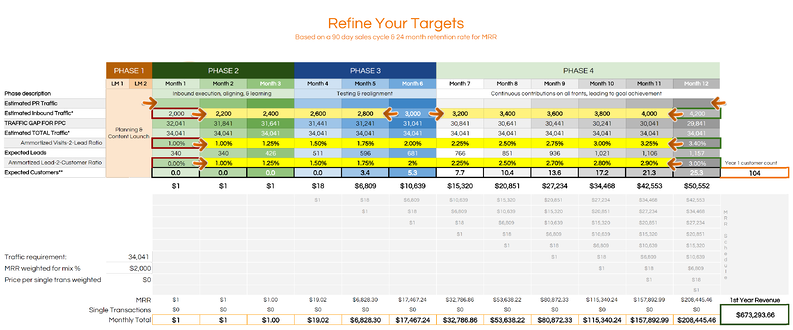 Refine your targets2