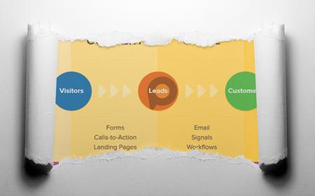Inbound Marketing Hero graphic2-3