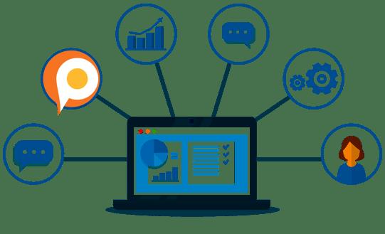 CRM implementation services