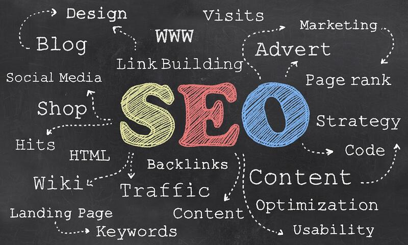 What is SEO and what does it stand for?