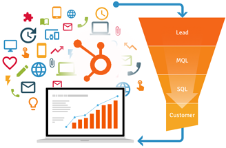 Inbound lead generation funnel
